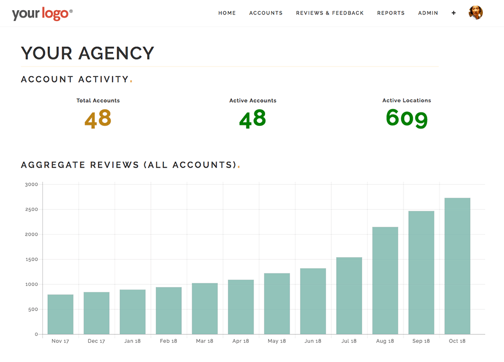 Agency Dashboard